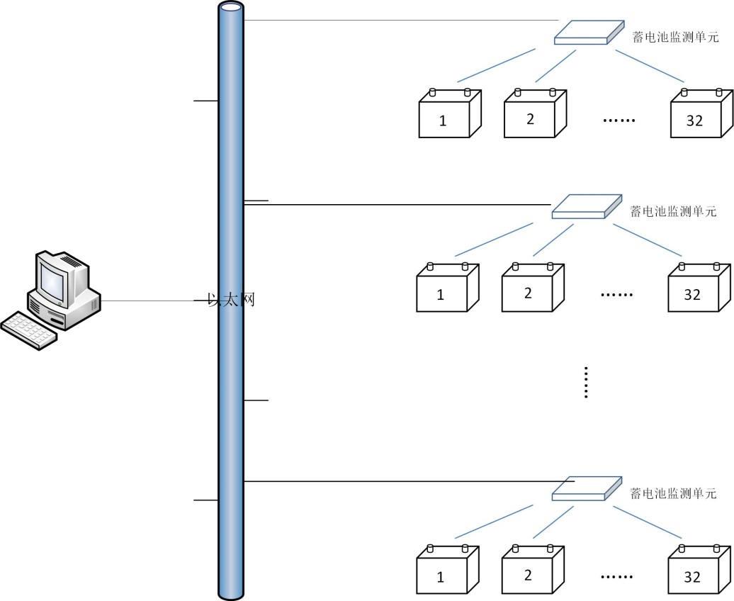 硬件连接.jpg