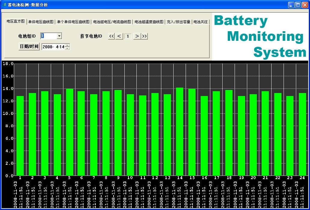 BETVICTRO伟德电压比较图.jpg